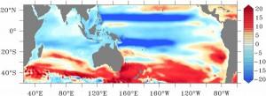 Modellsimulation Meeresspiegel